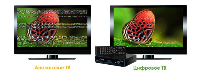цифровое телевидение 20 каналов бесплатно