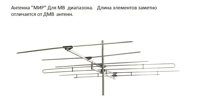 не работает телевизор от антенны 3