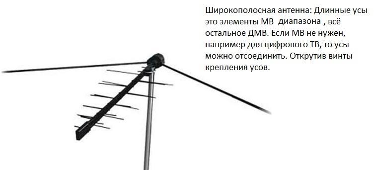 не работает телевизор от антенны 5