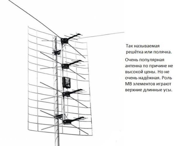 не работает телевизор от антенны 1